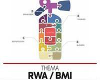 RWA in parkeergarage